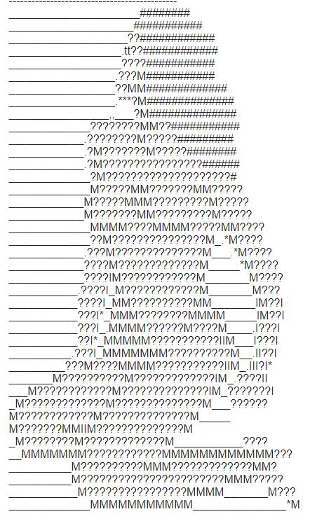 Рисунки из текста смс